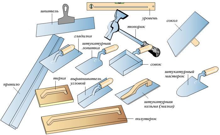 Основные инструменты для штукатурки