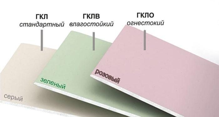 Самые востребованные виды гипсокартонных листов