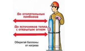 Калорифер от газового баллона должен находиться на расстоянии полутора метров