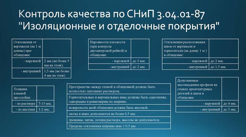 По этому нормативу СНиП 3.04.01-87. регламентируются разные операции