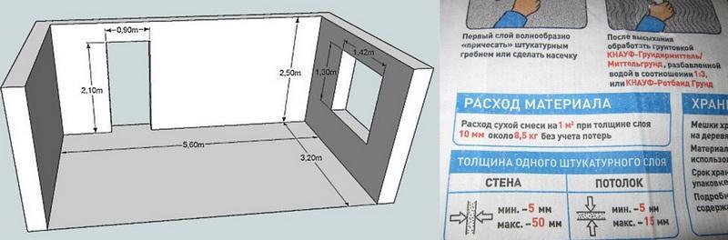 Расчёт требуемого количества шпатлёвки для выравнивания стен
