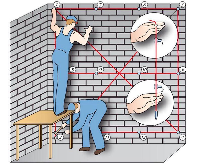 Схема установка маяков для штукатурки стен