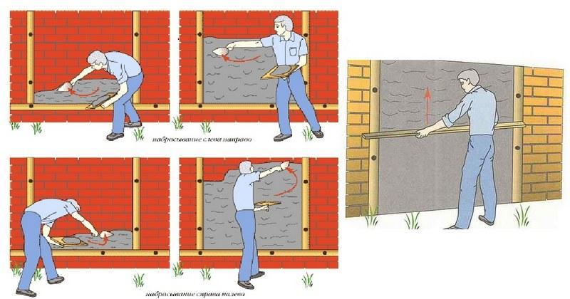 Раствор набрасывают на стену при помощи мастерка, а затем производят корректировку штукатурки при помощи правила