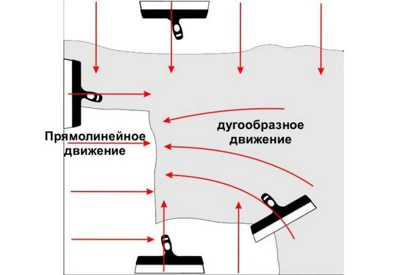 Траектория движения шпателя