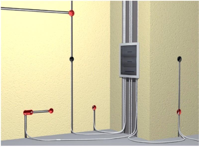 Скрытая проводка — надежное и безопасное решение для любого жилья