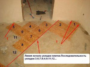 Плитку раскладывают на полу в правильной последовательности и маркируют