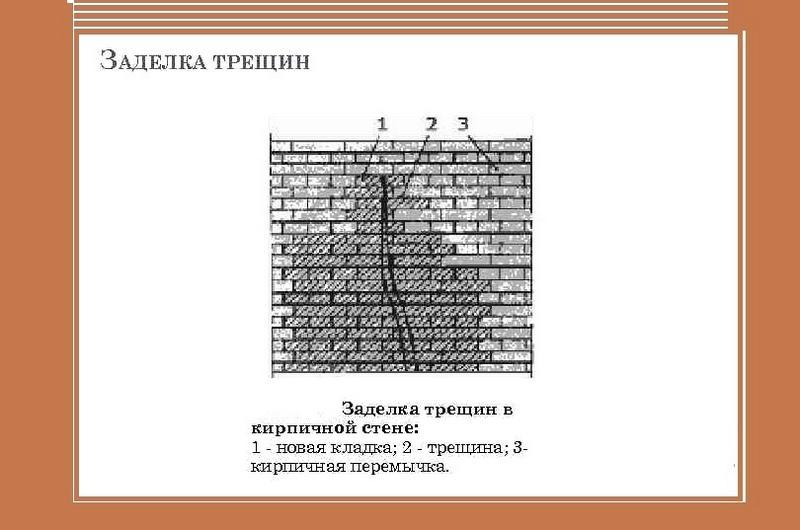 Схема заделки трещин в кирпичной стене