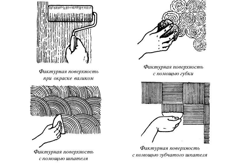 Способы нанесения фактурной краски