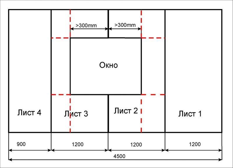 Схема разметки стен для гипсокартона